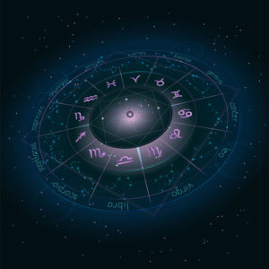 28 planet alignment december 2019 astrology